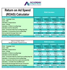 Academy of Digital Media ROAS Calculator